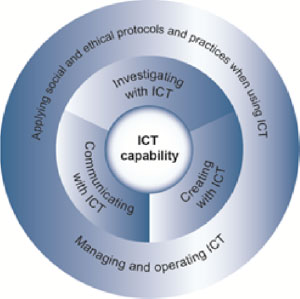 curriculum_ICT