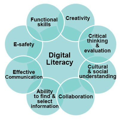 curriculum_digital_literacy